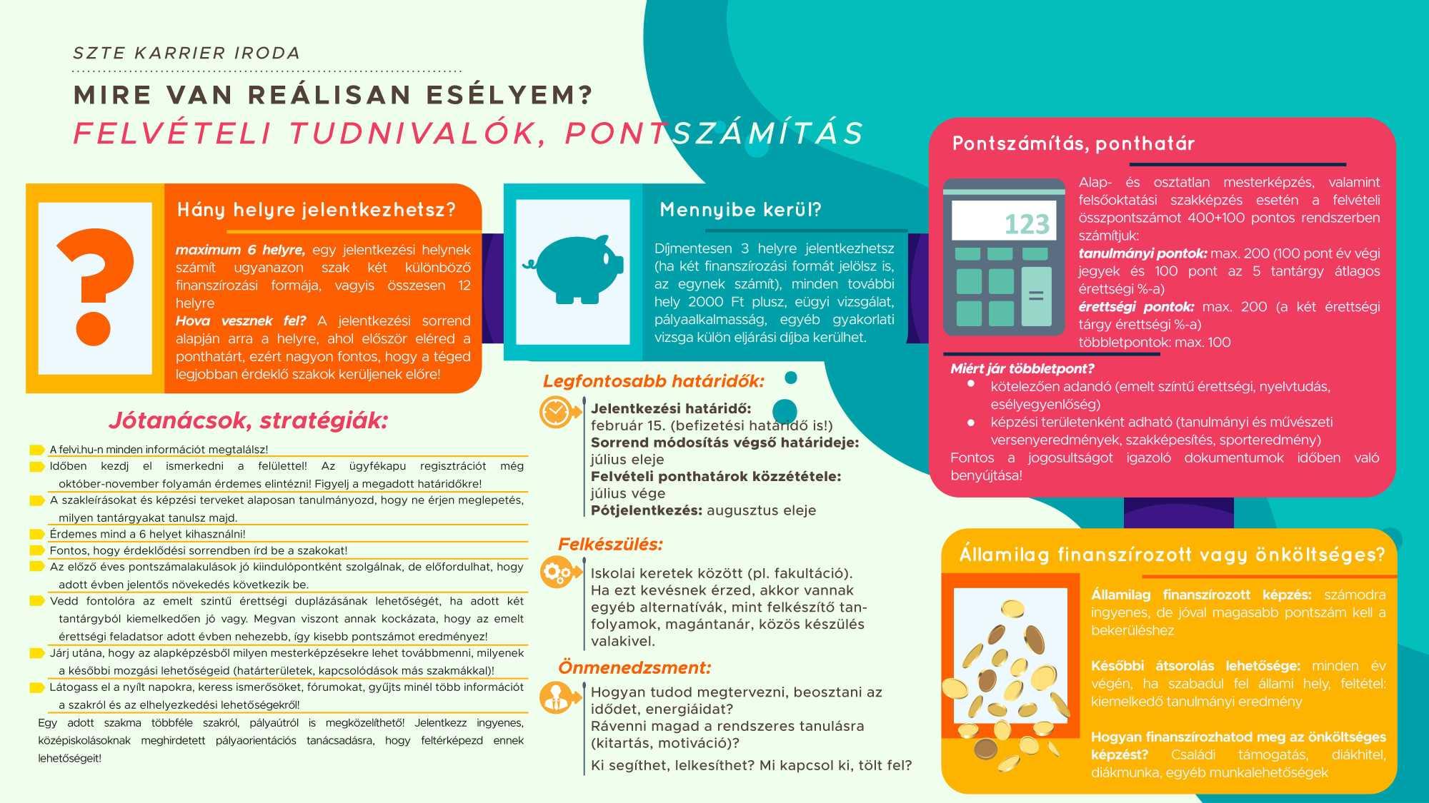 munkalehetőségi stratégiák)